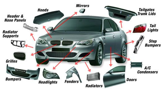 Finding Quality Car Parts -- What's the Real Story?