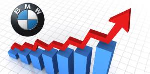 BMW Sales Midway Through 2015