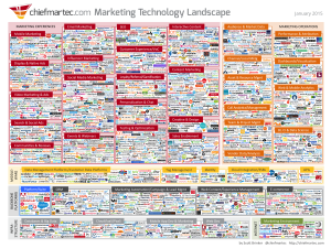 Forrester Says B2B Marketing is Complicated