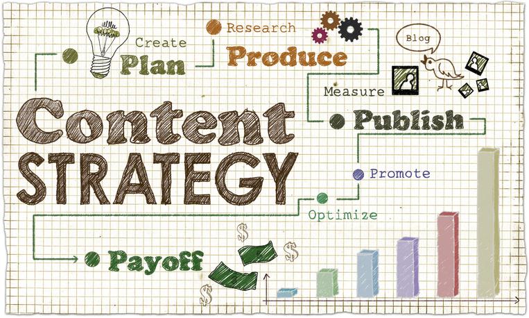 B2G content marketing
